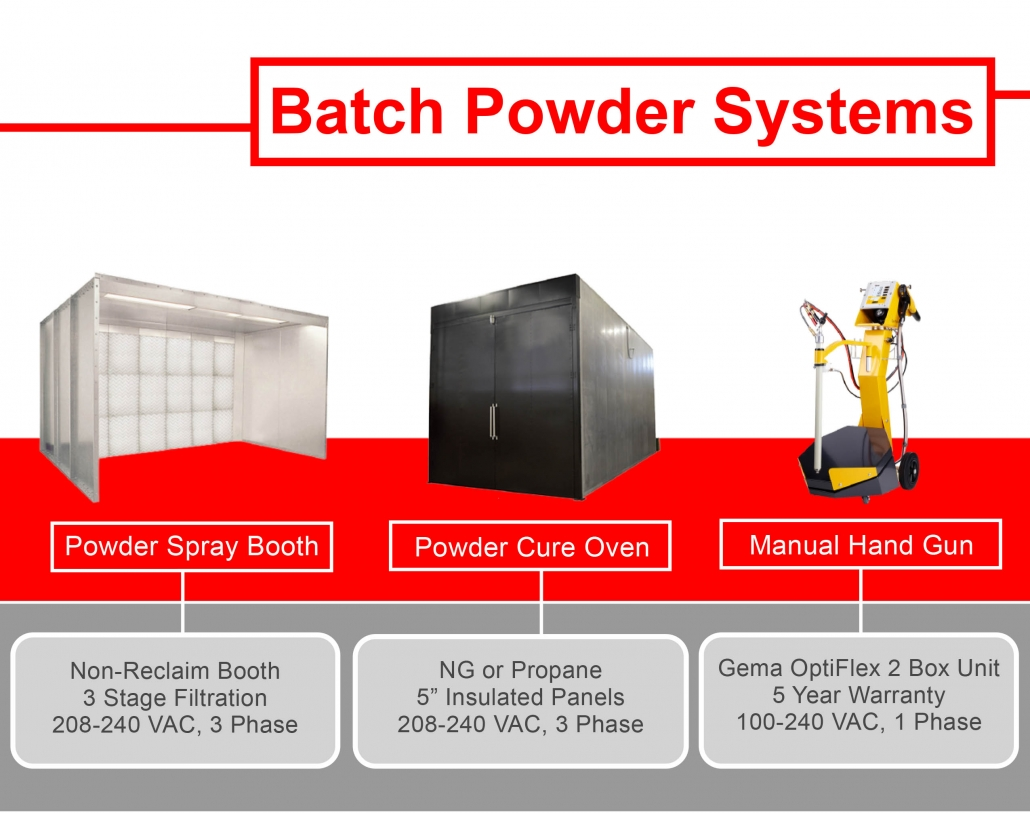 Batch Powder Systems offered by Air Power at a competitive price. Financing options available.