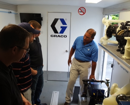 Graco Pumps and Process Trailer