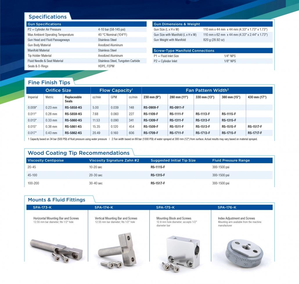 CFT BINKS AG-364 SPECS